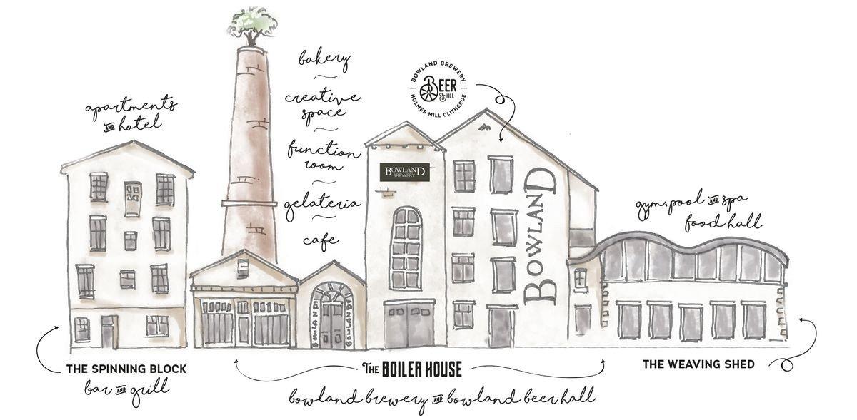 Holmes Mill Food Menu